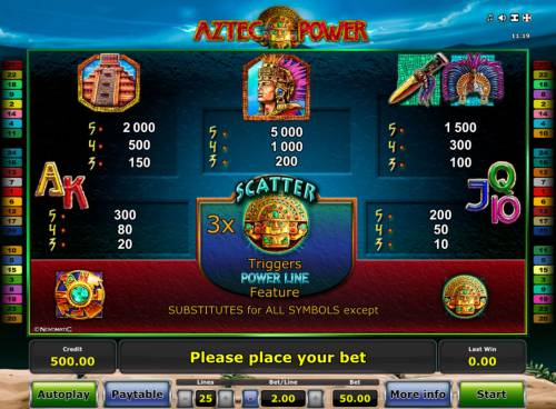 Aztec Power Review Slots Paytable