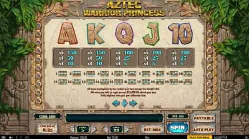 Aztec Warrior Princess Review Slots Low value game symbols paytable. Payline Diagrams 1-20