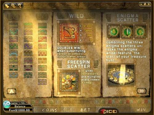 Aztec Enigma Review Slots 25 payline diagrams, wild and scatter paytable and rules