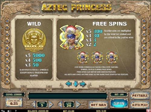Aztec Princess Review Slots Wild symbol paytable and scatter symbols pays. Three or more princess scatter symbols activates the free spins feature.