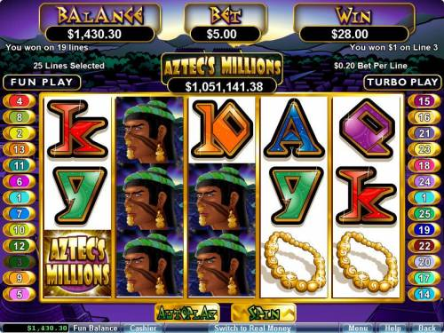 Aztec's Millions review on Review Slots