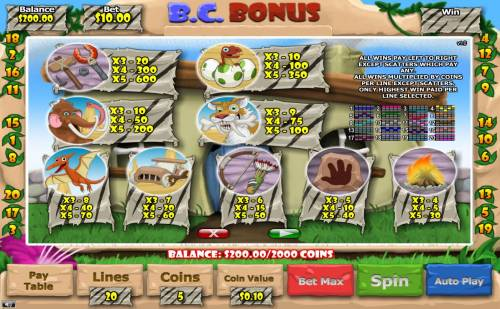 B. C. Bonus Review Slots Slot game symbols paytable and Payline Diagrams 1-20. All wins pay left to right except scatters which pay any.