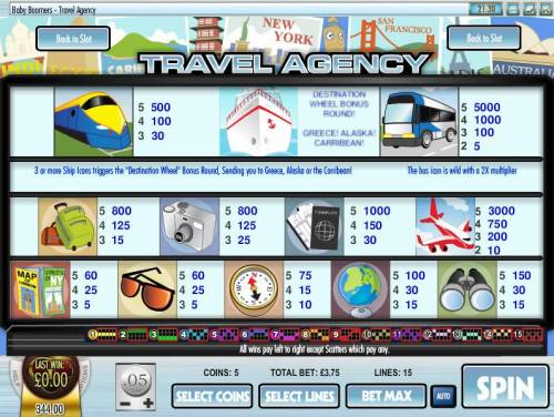 Baby Boomers Cash Cruise review on Review Slots