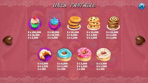 Bakery Sweetness Review Slots Paytable