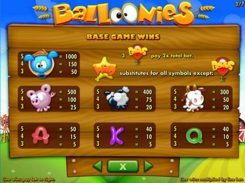 Balloonies Farm Review Slots Base Game Wins Paytable featuring balloon shaped icons.