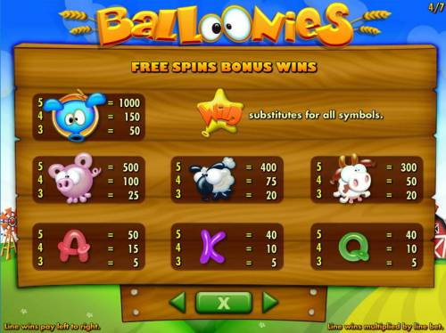 Balloonies Farm Review Slots Free Spins Bonus Wins Paytable