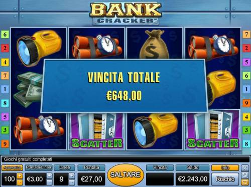 Bank Cracker Review Slots Bonus feature pays out a total of 648.00