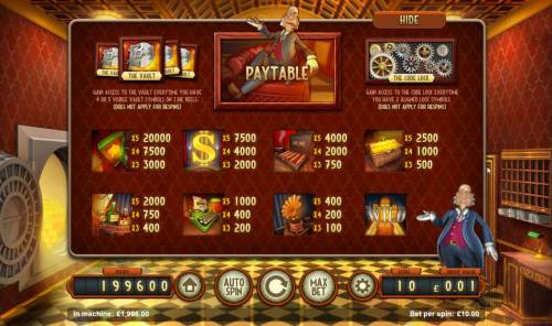 Bank Walt Review Slots Slot game symbols paytable featuring 1920s banking inspired icons.