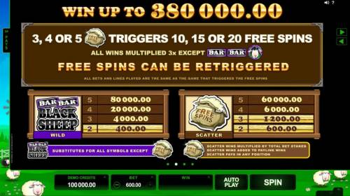 Bar Bar Black Sheep 5 Reels Review Slots Win up to 380,000.00! 3, 4 or 5 Free Spins bag of gold symbols triggers 10, 15 or 20 free spins. All wins multiplied 3x except BAR, BAR, BLACK SHEEP. Free Spins can be retriggered.