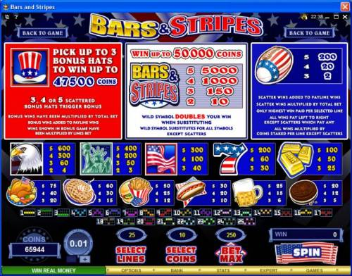 Bars & Stripes review on Review Slots