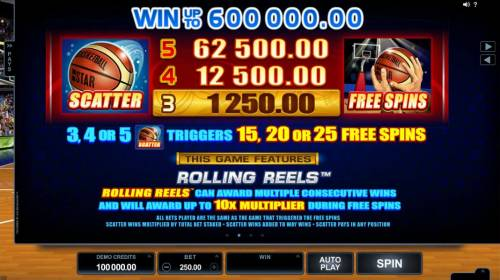 Basketball Star Review Slots Win up to 600,000.00 Scatter and Free Spins Paytable