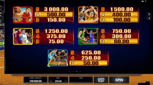 Basketball Star Review Slots High value slot game symbols paytable