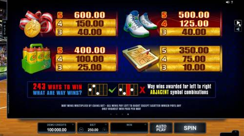 Basketball Star Review Slots Low value game symbols paytable