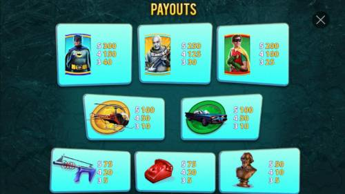 Batman & Mr. Freeze Fortune Review Slots High value slot game symbols paytable featuring 1960s TV show super hero inspired icons.
