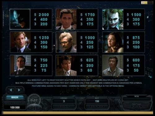 Batman - The Dark Knight Review Slots Paytables
