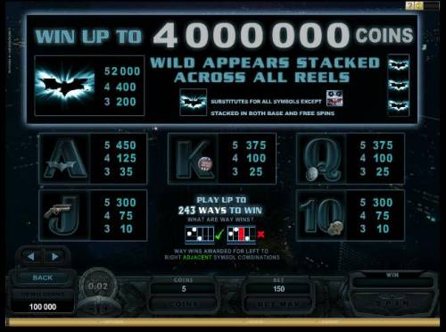 Batman - The Dark Knight Review Slots Jackpot paytables
