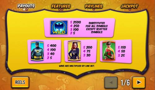 Batman and Catwoman Cash Review Slots High value slot game symbols paytable.