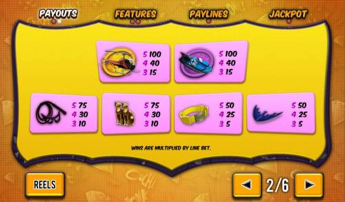 Batman and Catwoman Cash Review Slots Low value game symbols paytable.