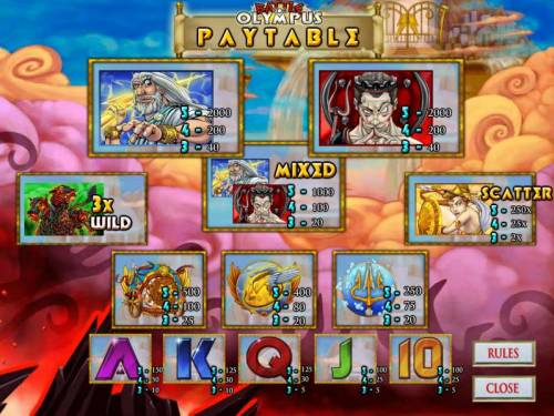 Battle for Olympus Review Slots slot game symbols paytable