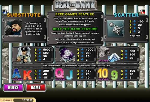 Beat the Bank Review Slots