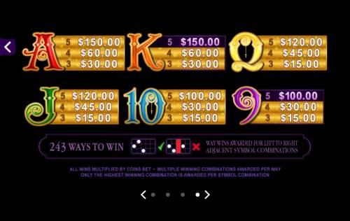 Beautiful Bones Review Slots Low value game symbols paytable.