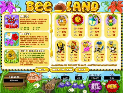 Bee Land Review Slots Scatter, Wild, Bonus and slot game symbols paytable.