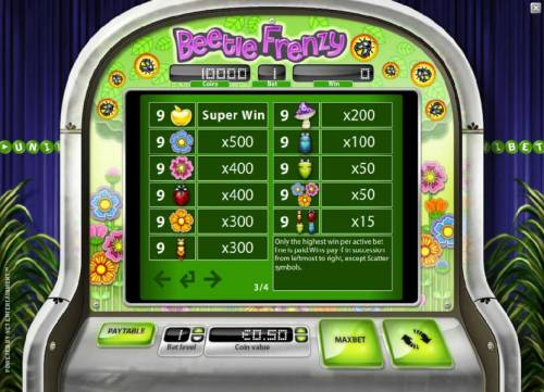 Beetle Frenzy review on Review Slots