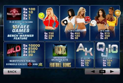 Bench Warmer Football Girls Review Slots payout table
