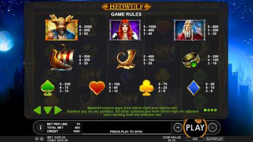 Beowulf Review Slots Slot game symbols paytable