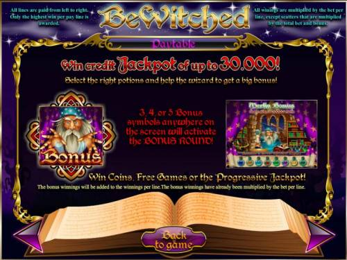 Bewitched review on Review Slots
