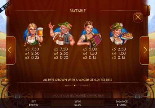Bier Fest Review Slots High value slot game symbols paytable - Symbols include a girl holding a beer mug, an older fellow with a beer stien, a girl playing the accordion and a girl holding a food tray.