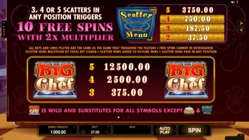Big Chef Review Slots High value slot game symbols paytable