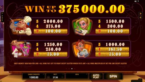 Big Chef Review Slots Medium Value Slot Game  Symbols Paytable