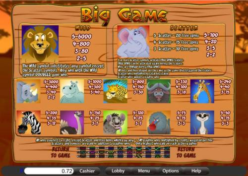 Big Game review on Review Slots