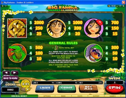 Big Kahuna Snakes & Ladders Review Slots
