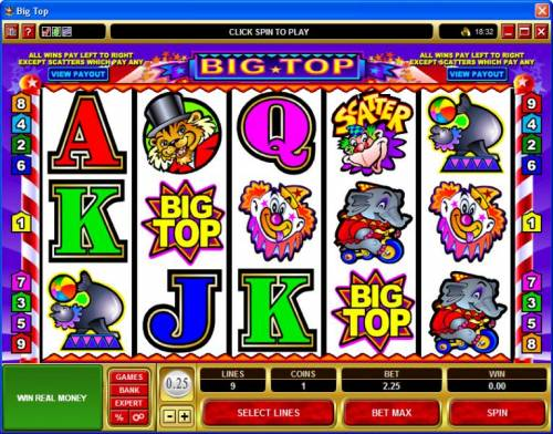 Big Top review on Review Slots