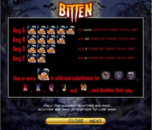Bitten Review Slots slot game symbols paytable.