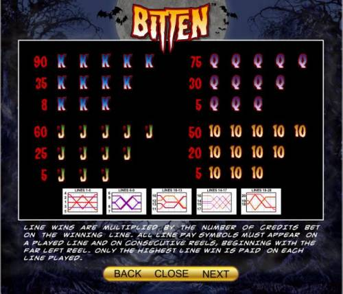 Bitten Review Slots slot game symbols paytable and payline diagrams.
