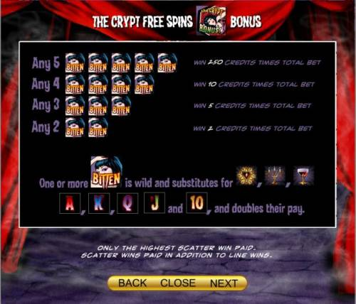 Bitten Review Slots The Crypt Free Spins Bonus paytable continued.