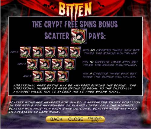 Bitten Review Slots The Crypt Free Spins Bonus Scatter Pays and rules