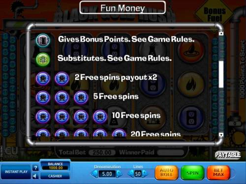 Black Gold Rush Review Slots Bonus, wild and scatter paytable