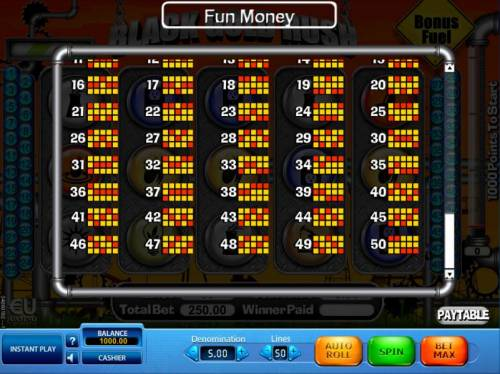 Black Gold Rush Review Slots Payline Diagrams continued