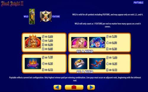 Black Knight II Review Slots Slot game symbols paytable