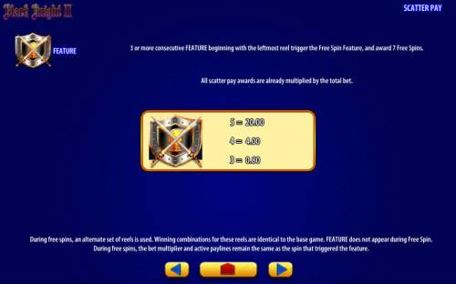 Black Knight II Review Slots Feature Symbol Paytable