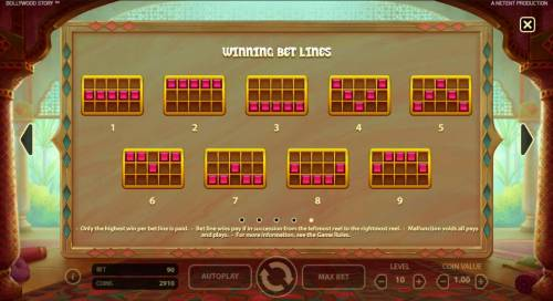 Bollywood Story Review Slots Payline Diagrams 1-9 Only the highest win per bet line is paid. Bet line wins pay if in succession from leftmost reel to the rightmost reel.