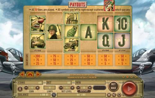 Bombs Away Review Slots Slot game symbols paytable.