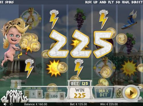 Bonus Olympus Review Slots Multiple winning paylines