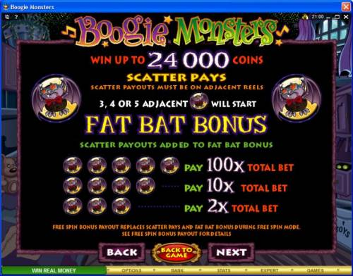 Boogie Monsters review on Review Slots