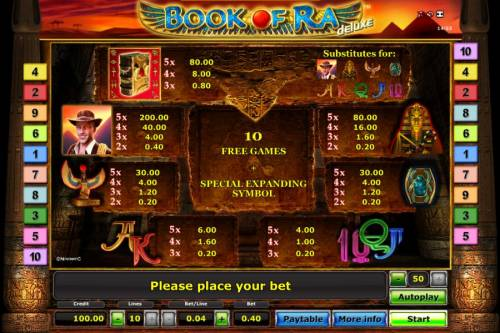 Book of Ra Deluxe Review Slots Book Of Ra slot game payout table