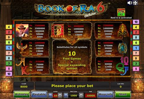 Book of Ra Deluxe 6 Review Slots Slot game symbols paytable.
